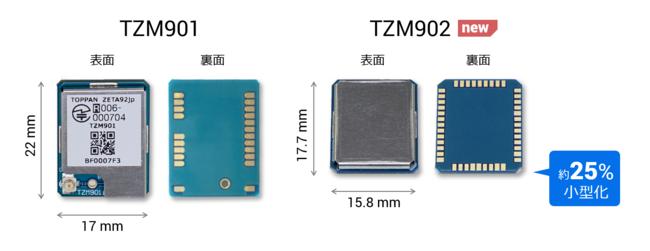 ZETA通信モジュール「TZM902」は現行機種「TZM901」より25%小型化 © Toppan Printing Co., Ltd.