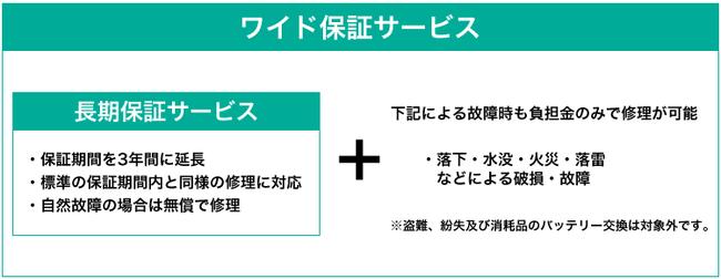 「arrows BZ02」ワイド保証サービス