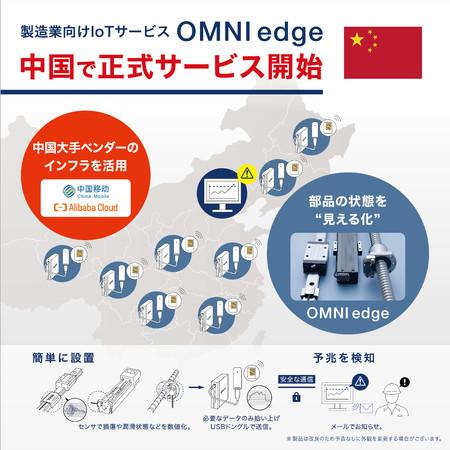 中国で「OMNIedge」の正式サービスを開始