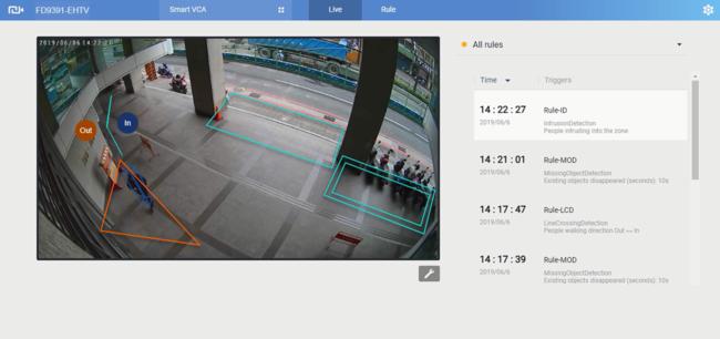 Smart VCA ユーザーインタフェース ライブビュー